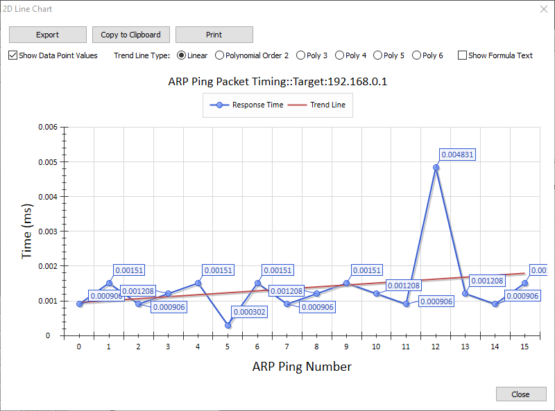 ARP Ping Tool